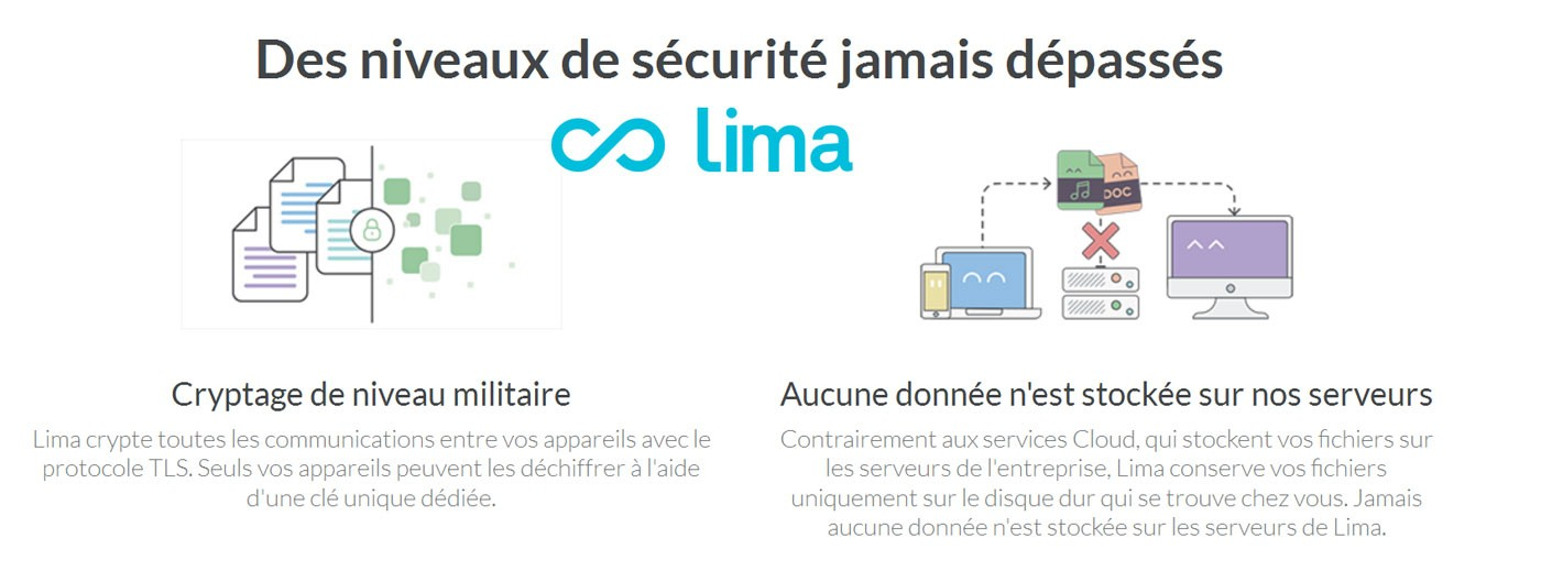 Lima Cloud personnel sécurité