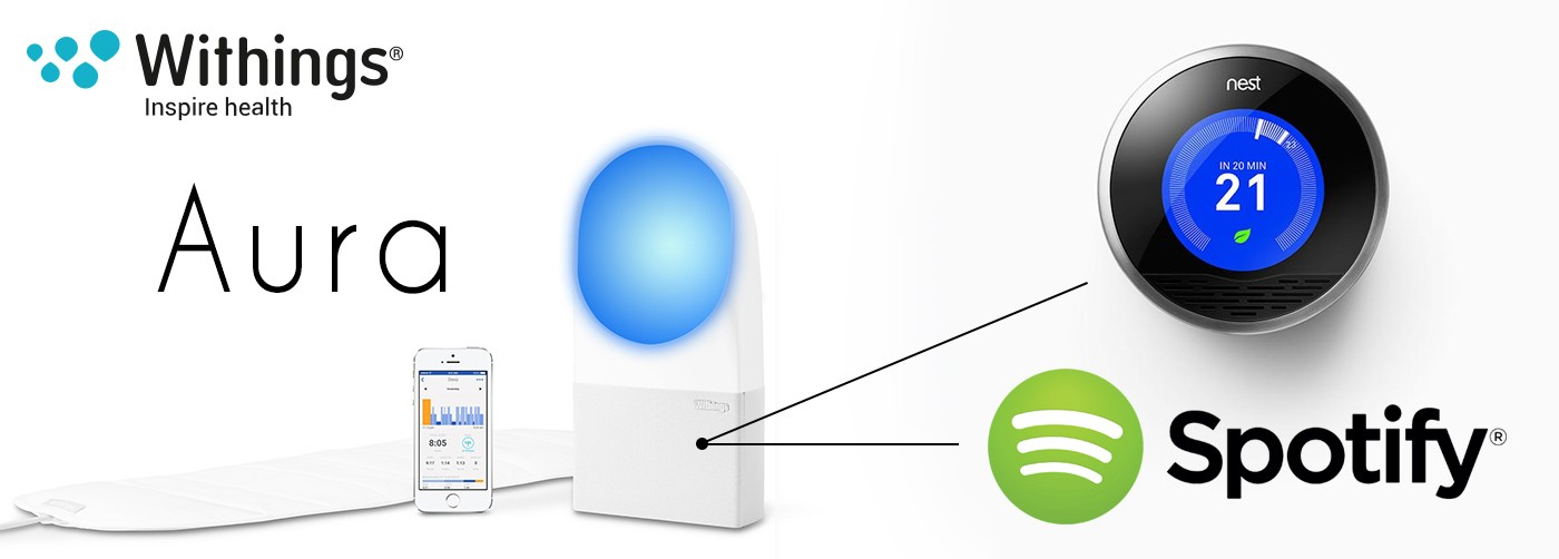 WIthings Aura aprtenaire Spotify et Nest